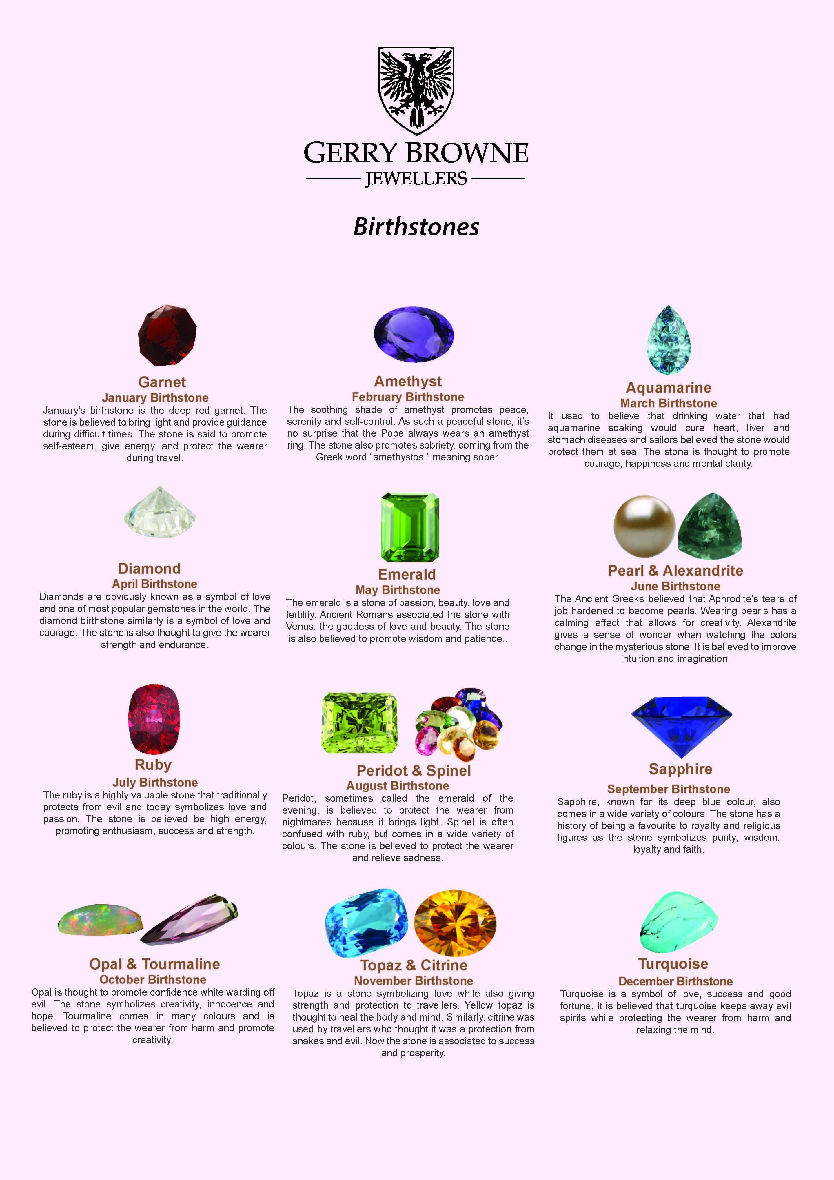 Birthstone Chart